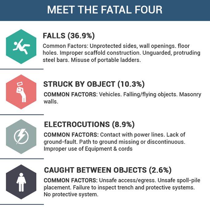 Meet The Fatal Four