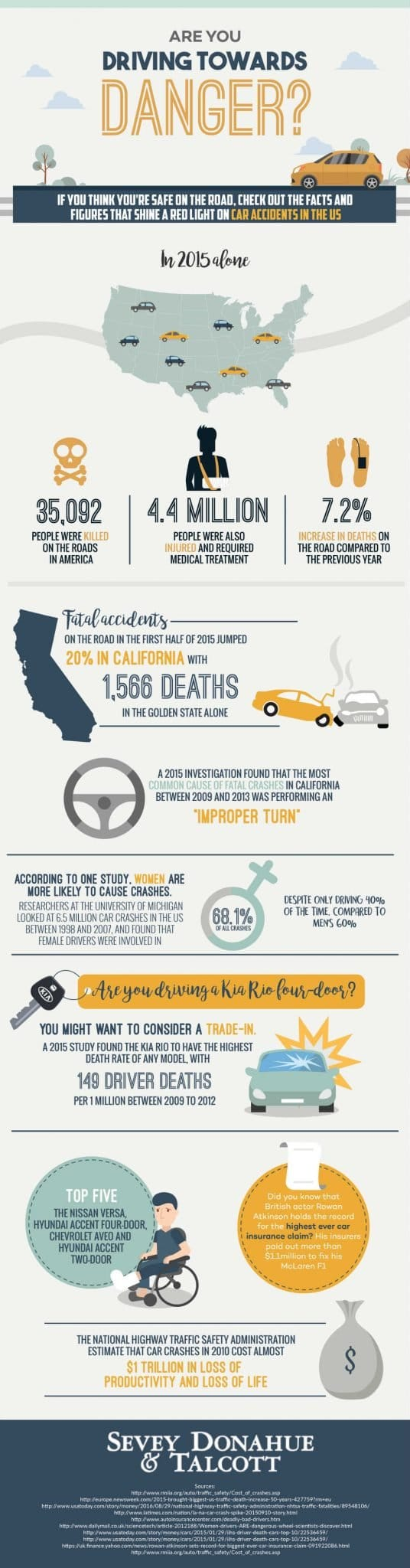 Are-you-driving-towards-danger-infographic123