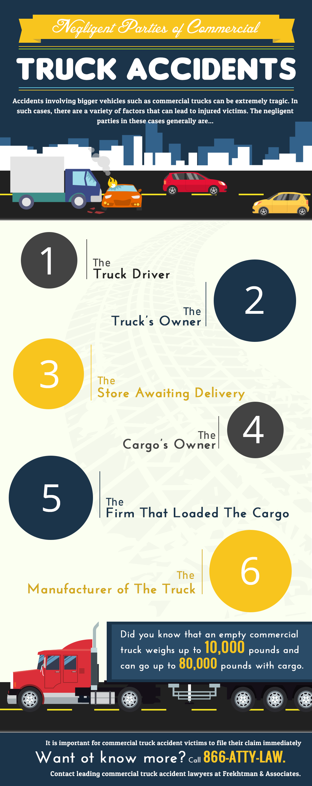 Truck Accident Inforgraphic