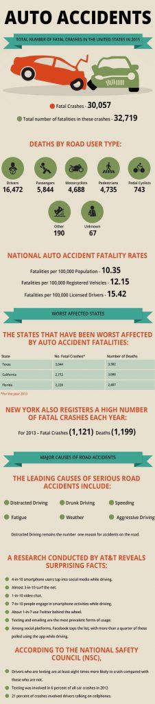 auto acident infographic